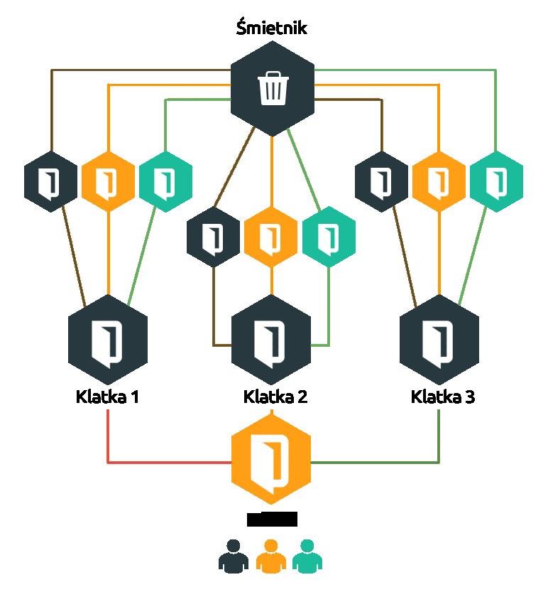 system-wkladki-centralnej-schemat